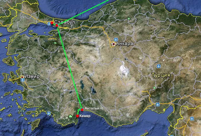 Планирование поездки в Турцию.