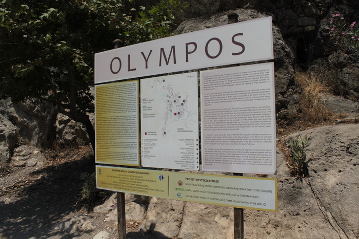 Олимпос. Карта античного города.